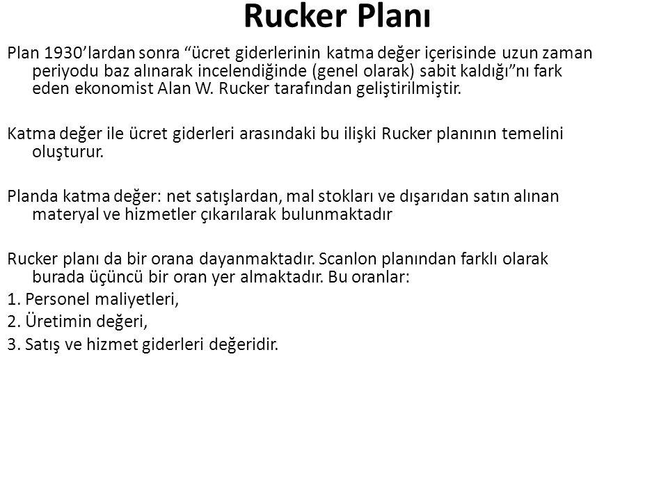 """Rucker Planı Plan 1930'lardan sonra """"ücret giderlerinin katma değer içerisinde uzun zaman periyodu baz alınarak incelendiğinde (genel olarak) sabit ka"""