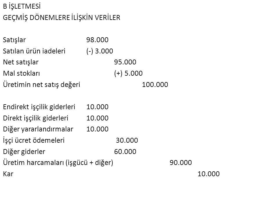 B İŞLETMESİ GEÇMİŞ DÖNEMLERE İLİŞKİN VERİLER Satışlar 98.000 Satılan ürün iadeleri (-) 3.000 Net satışlar 95.000 Mal stokları(+) 5.000 Üretimin net sa