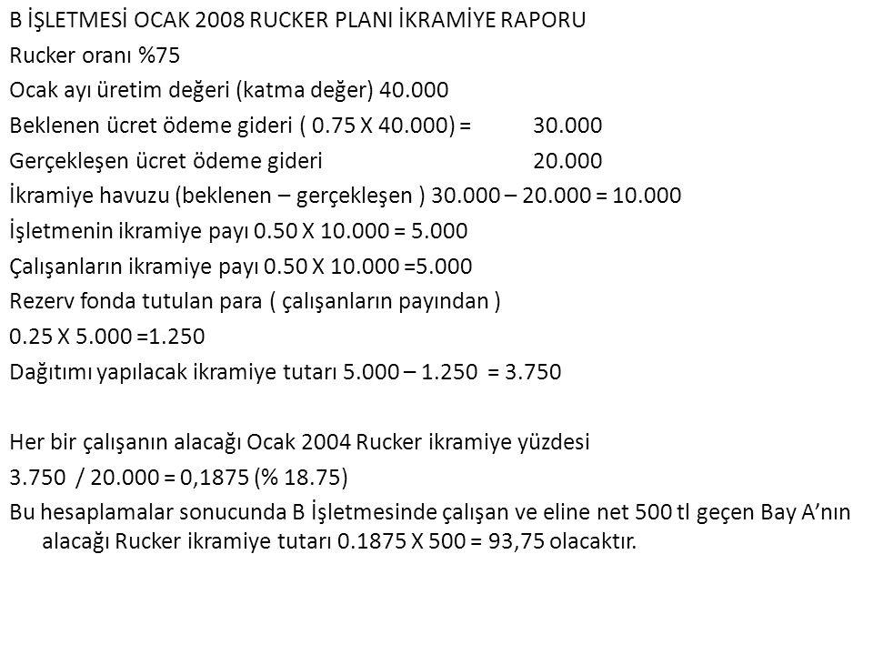 B İŞLETMESİ OCAK 2008 RUCKER PLANI İKRAMİYE RAPORU Rucker oranı %75 Ocak ayı üretim değeri (katma değer) 40.000 Beklenen ücret ödeme gideri ( 0.75 X 4