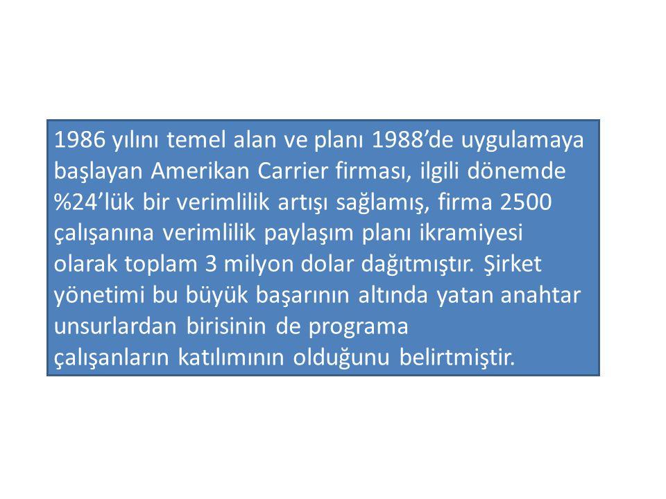 1986 yılını temel alan ve planı 1988'de uygulamaya başlayan Amerikan Carrier firması, ilgili dönemde %24'lük bir verimlilik artışı sağlamış, firma 250