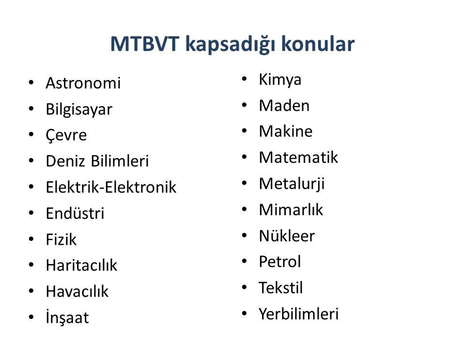 MTBVT kapsadığı konular Astronomi Bilgisayar Çevre Deniz Bilimleri Elektrik-Elektronik Endüstri Fizik Haritacılık Havacılık İnşaat Kimya Maden Makine Matematik Metalurji Mimarlık Nükleer Petrol Tekstil Yerbilimleri