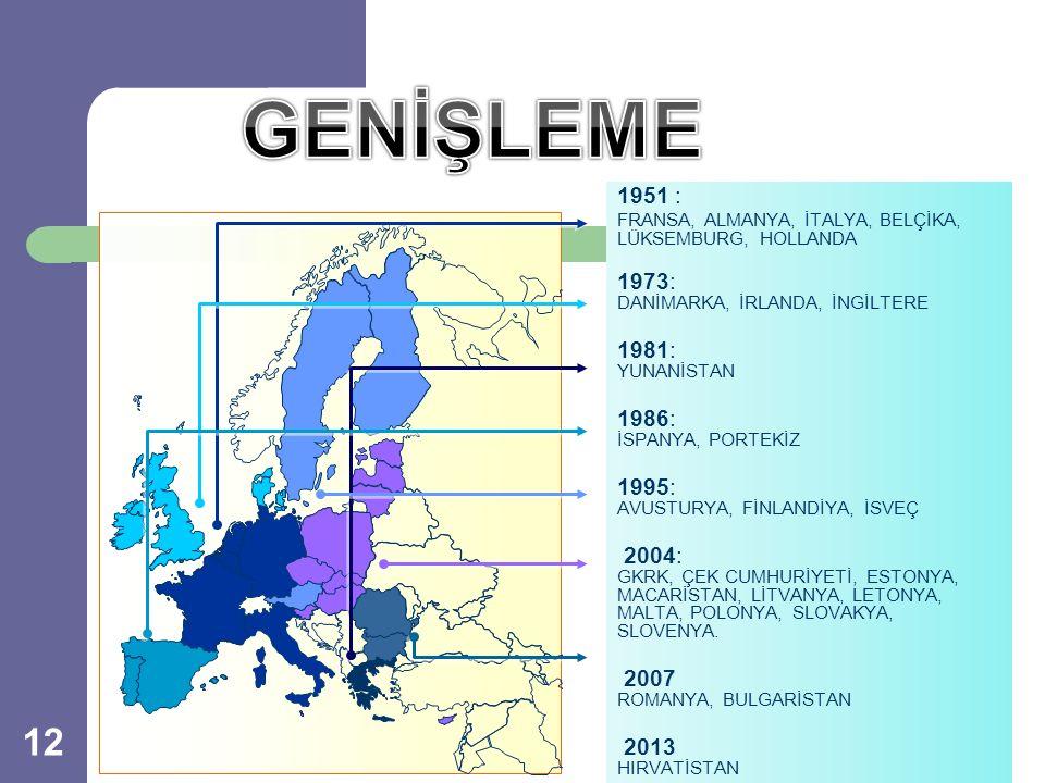 12 1951 : FRANSA, ALMANYA, İTALYA, BELÇİKA, LÜKSEMBURG, HOLLANDA 1973: DANİMARKA, İRLANDA, İNGİLTERE 1981: YUNANİSTAN 1986: İSPANYA, PORTEKİZ 1995: AVUSTURYA, FİNLANDİYA, İSVEÇ 2004: GKRK, ÇEK CUMHURİYETİ, ESTONYA, MACARİSTAN, LİTVANYA, LETONYA, MALTA, POLONYA, SLOVAKYA, SLOVENYA.