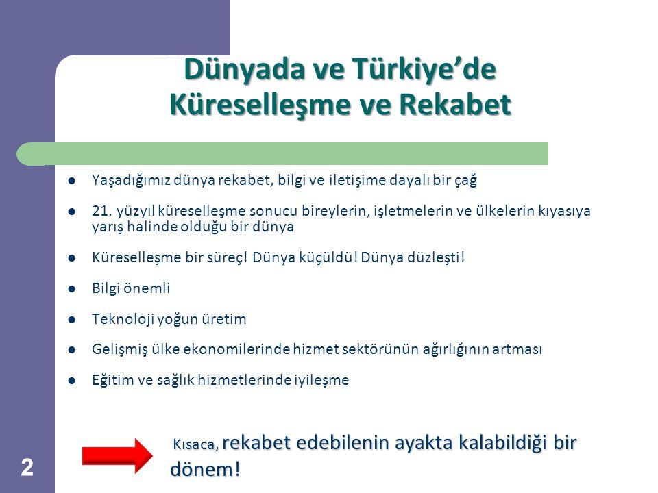 Dünyada ve Türkiye'de Küreselleşme ve Rekabet Yaşadığımız dünya rekabet, bilgi ve iletişime dayalı bir çağ 21.