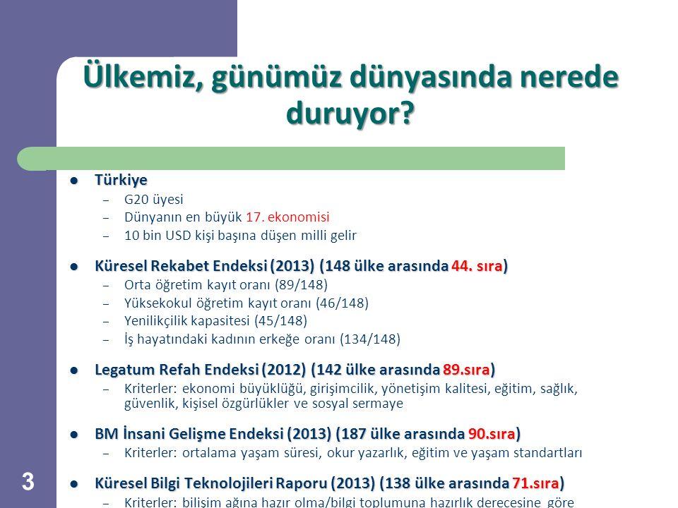 Ülkemiz, günümüz dünyasında nerede duruyor. Türkiye Türkiye – G20 üyesi – Dünyanın en büyük 17.