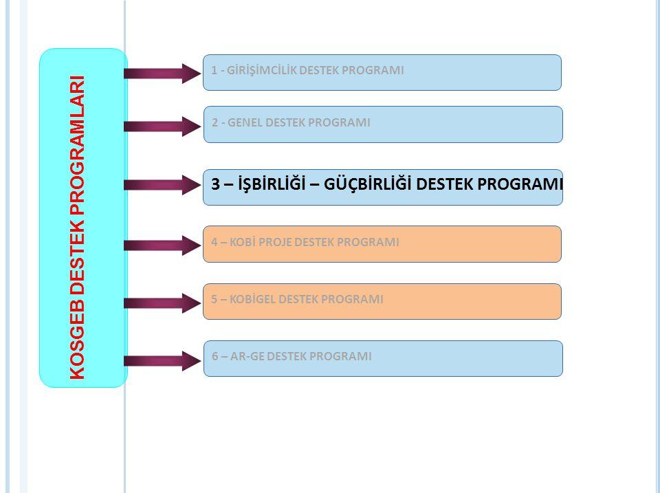 İŞBİRLİĞİ-GÜÇBİRLİĞİ DESTEK PROGRAMI Proje Süresi 6-24 ay Destek Üst Limiti 300.000 TL.