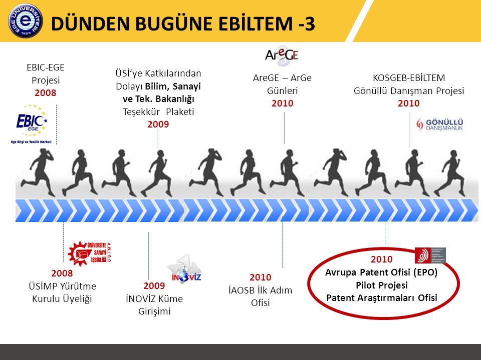 EBIC-EGE Projesi 2008 2009 İNOVİZ Küme Girişimi 2010 Avrupa Patent Ofisi (EPO) Pilot Projesi Patent Araştırmaları Ofisi 2010 İAOSB İlk Adım Ofisi AreG