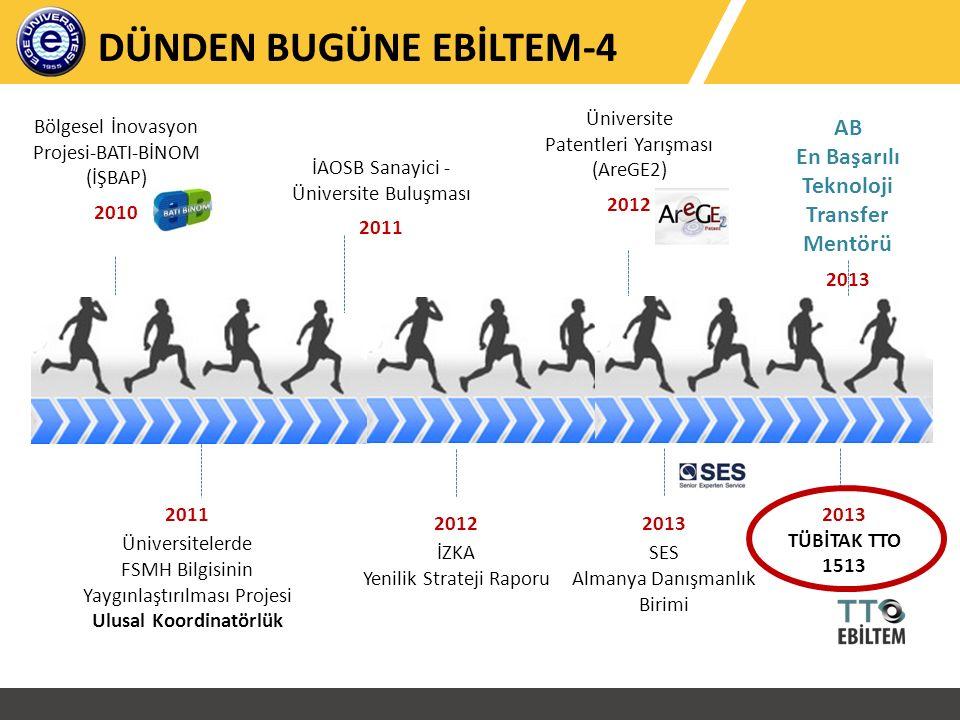 Üniversite Patentleri Yarışması (AreGE2) 2012 2011 Üniversitelerde FSMH Bilgisinin Yaygınlaştırılması Projesi Ulusal Koordinatörlük Bölgesel İnovasyon