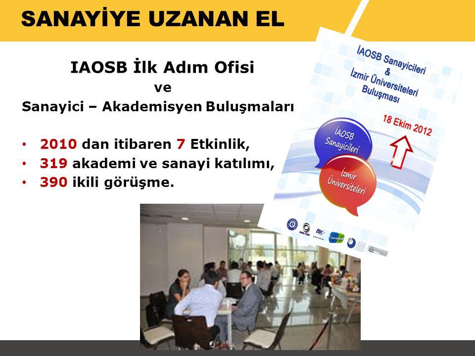 SANAYİYE UZANAN EL IAOSB İlk Adım Ofisi ve Sanayici – Akademisyen Buluşmaları 2010 dan itibaren 7 Etkinlik, 319 akademi ve sanayi katılımı, 390 ikili görüşme.