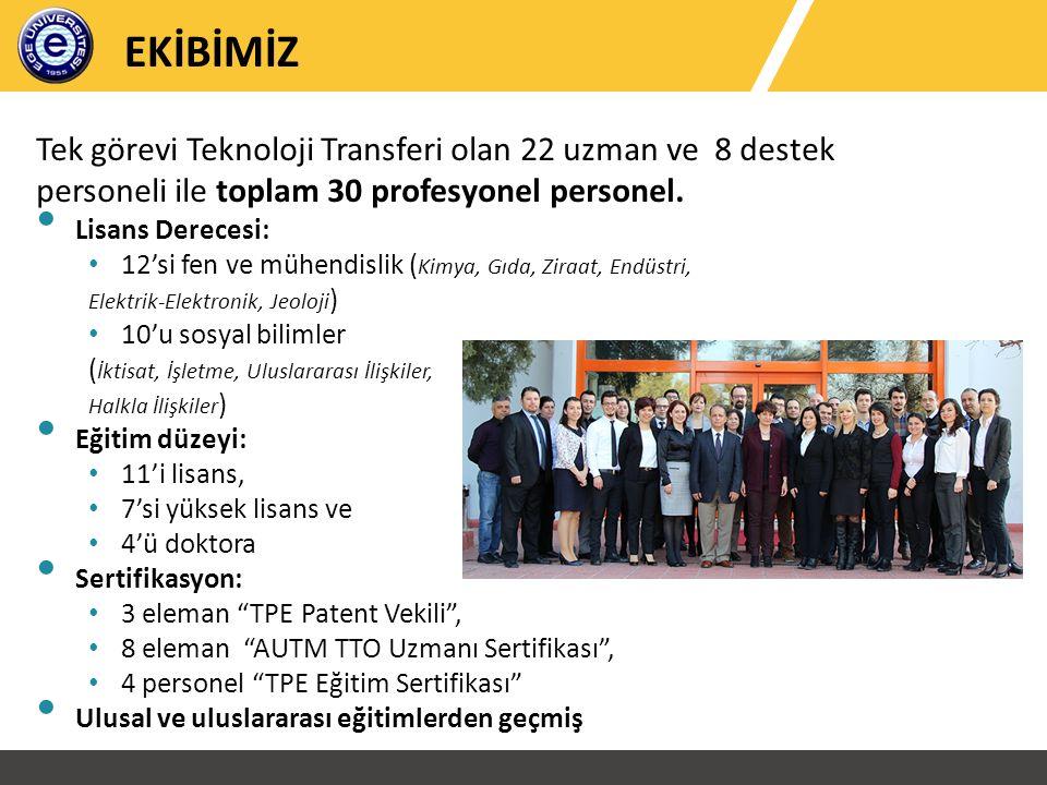 EKİBİMİZ Tek görevi Teknoloji Transferi olan 22 uzman ve 8 destek personeli ile toplam 30 profesyonel personel.