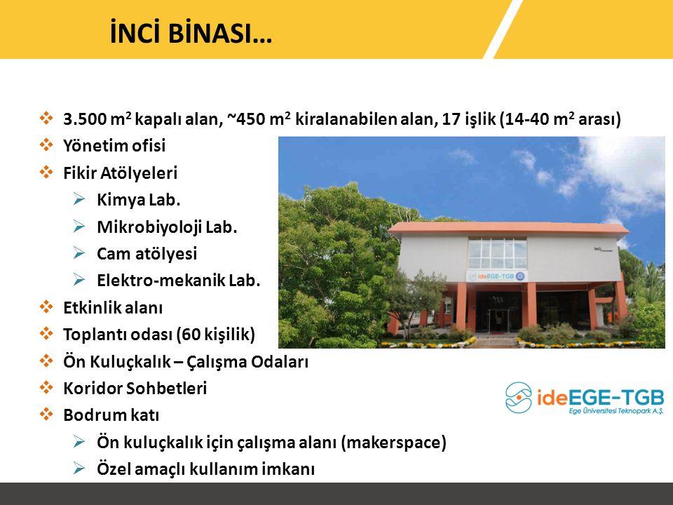 İNCİ BİNASI…  3.500 m 2 kapalı alan, ~450 m 2 kiralanabilen alan, 17 işlik (14-40 m 2 arası)  Yönetim ofisi  Fikir Atölyeleri  Kimya Lab.