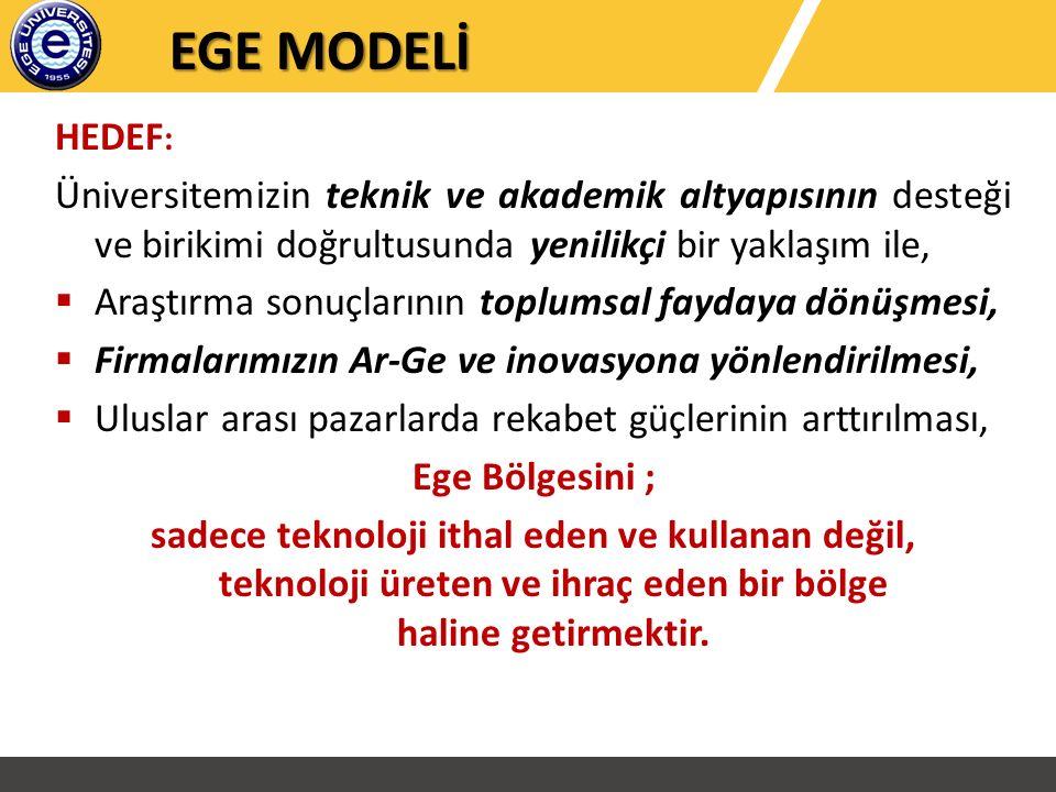 EGE MODELİ İZLENEN YOL:  Üniversite ile sanayi arasında etkin ve sürdürülebilir işbirliği sağlayarak,  Firmalar arasında proje, teknoloji ve ticari odaklı işbirlikleri oluşturarak,  Farklı paydaşların işbirliği ve güçbirliği ile İzmir'i Ar-Ge ve inovasyonda bir cazibe merkezi haline getirecek Kümelenmelerin tetiklenmesi.