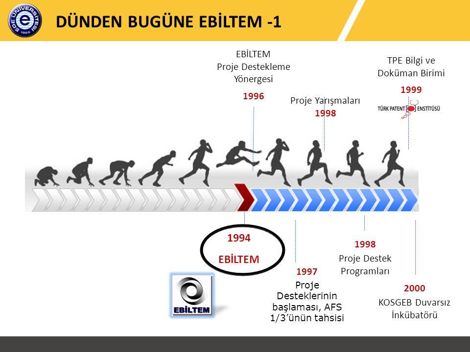 1994 EBİLTEM TPE Bilgi ve Doküman Birimi 1999 EBİLTEM Proje Destekleme Yönergesi 1996 1997 Proje Desteklerinin başlaması, AFS 1/3'ünün tahsisi DÜNDEN