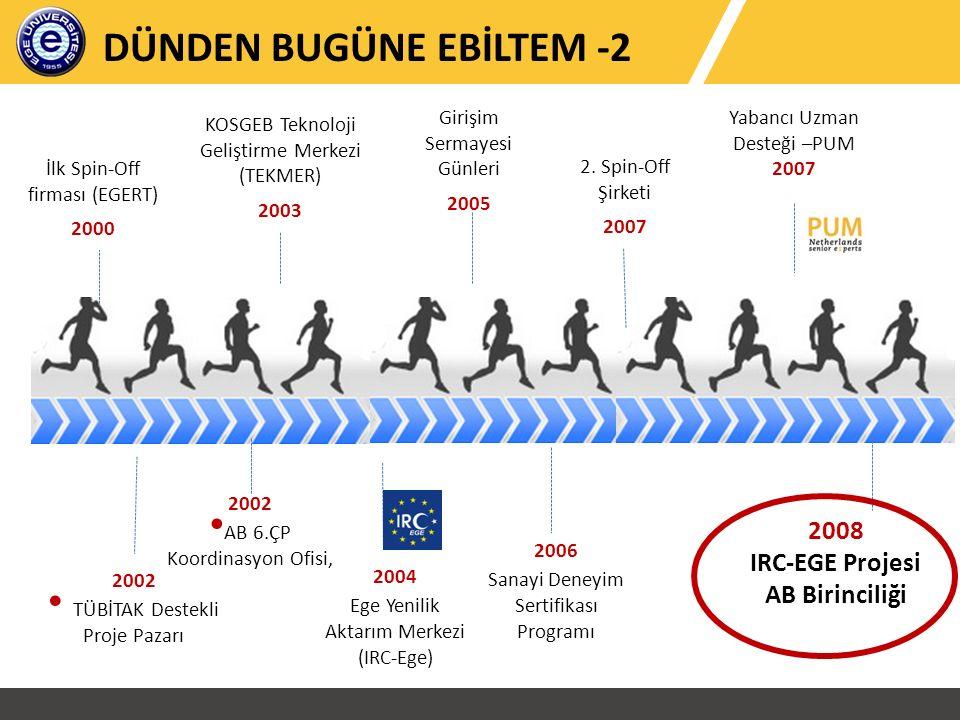 Merkezi (IRC-Ege) Yabancı Uzman Desteği –PUM 2007 2008 IRC-EGE Projesi AB Birinciliği 2002 TÜBİTAK Destekli Proje Pazarı İlk Spin-Off firması (EGERT)