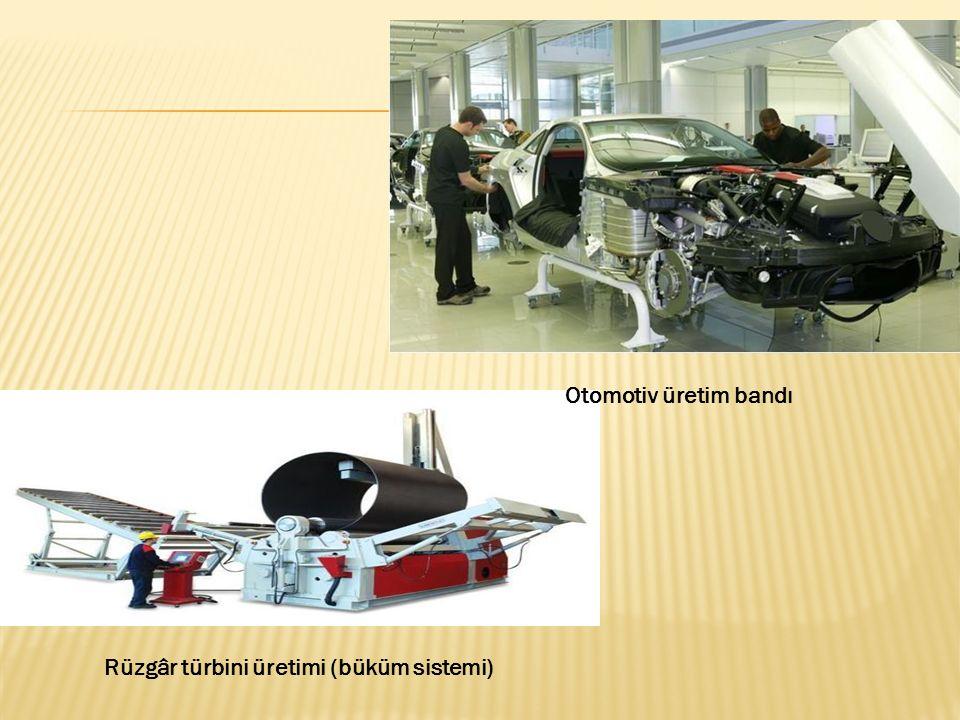 Rüzgâr türbini üretimi (büküm sistemi) Otomotiv üretim bandı
