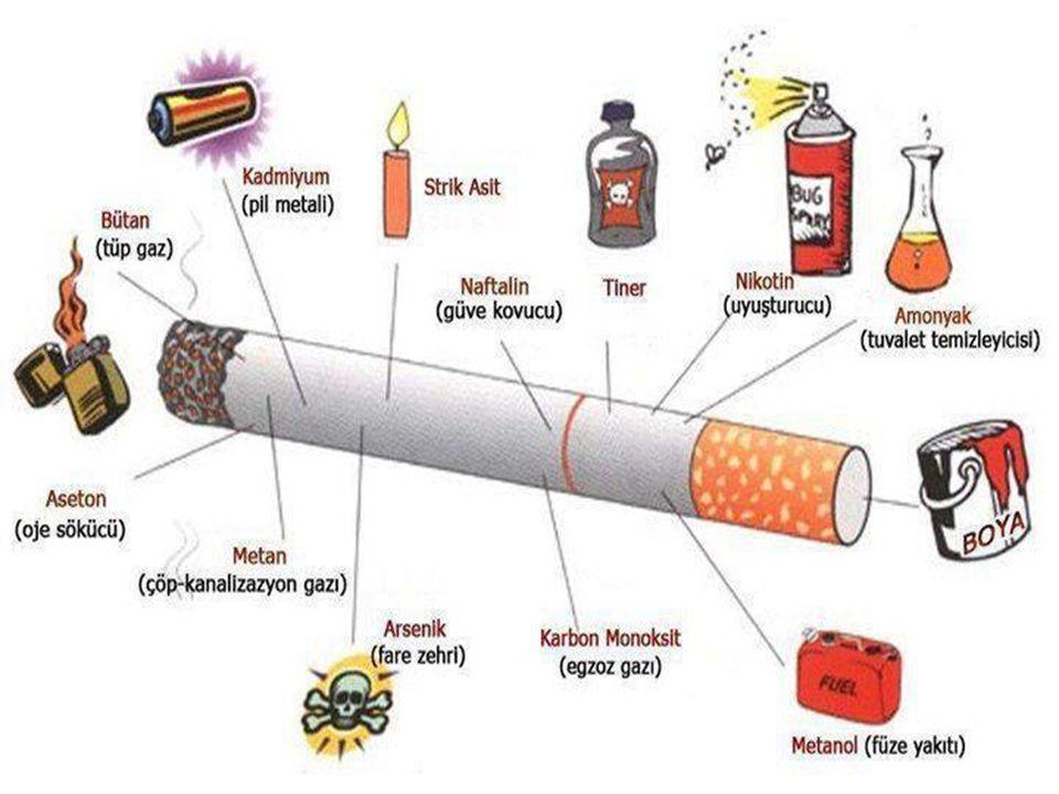 Sigaranın Zararları Sigaranın Zararları Sigarada 4000 civarında zararlı madde bulunur. Bu maddelerden nikotin, bağımlılığa; egzoz gazı, katran ve tine