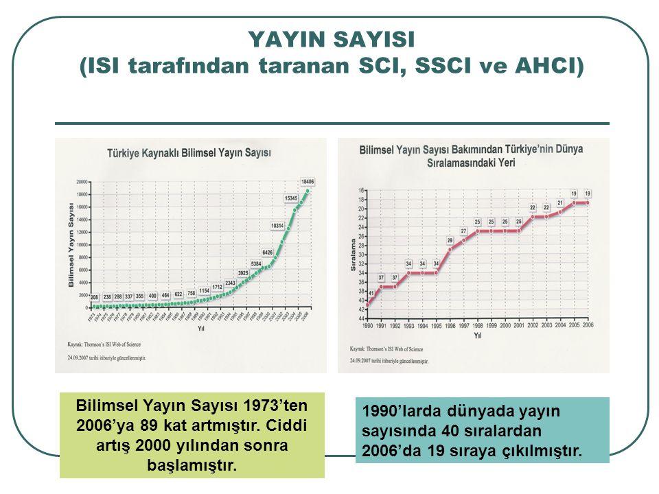YAYIN SAYISI (ISI tarafından taranan SCI, SSCI ve AHCI) Bilimsel Yayın Sayısı 1973'ten 2006'ya 89 kat artmıştır. Ciddi artış 2000 yılından sonra başla