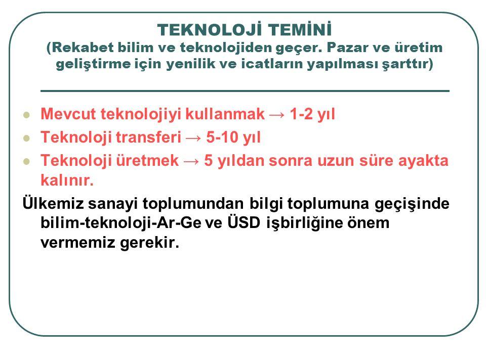 TEKNOLOJİ TEMİNİ (Rekabet bilim ve teknolojiden geçer.