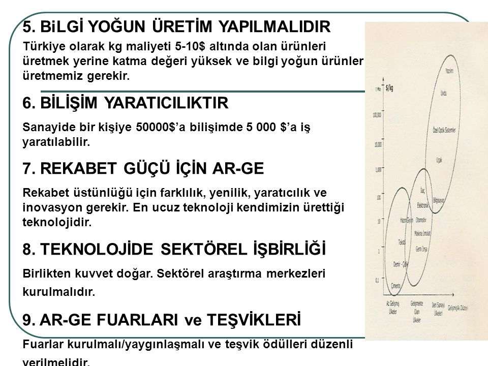 5. BiLGİ YOĞUN ÜRETİM YAPILMALIDIR Türkiye olarak kg maliyeti 5-10$ altında olan ürünleri üretmek yerine katma değeri yüksek ve bilgi yoğun ürünler ür