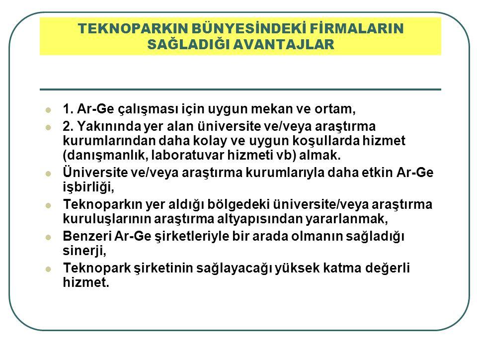 TEKNOPARKIN BÜNYESİNDEKİ FİRMALARIN SAĞLADIĞI AVANTAJLAR 1.