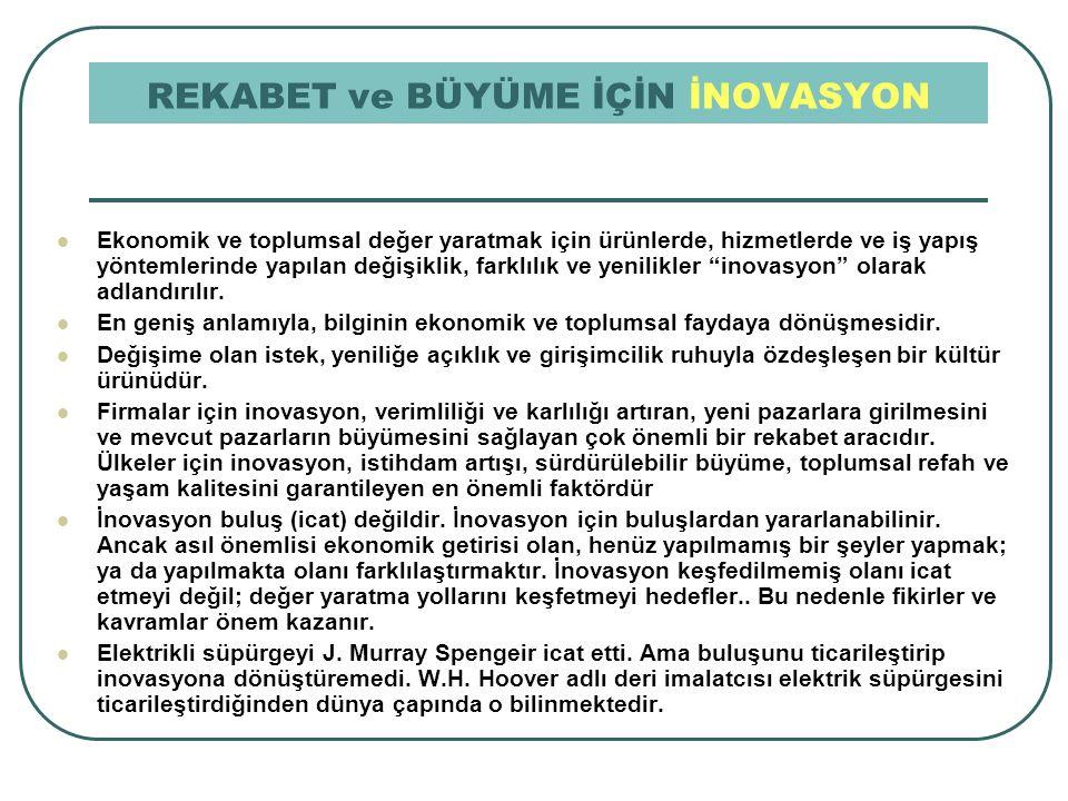 REKABET ve BÜYÜME İÇİN İNOVASYON Ekonomik ve toplumsal değer yaratmak için ürünlerde, hizmetlerde ve iş yapış yöntemlerinde yapılan değişiklik, farklılık ve yenilikler inovasyon olarak adlandırılır.