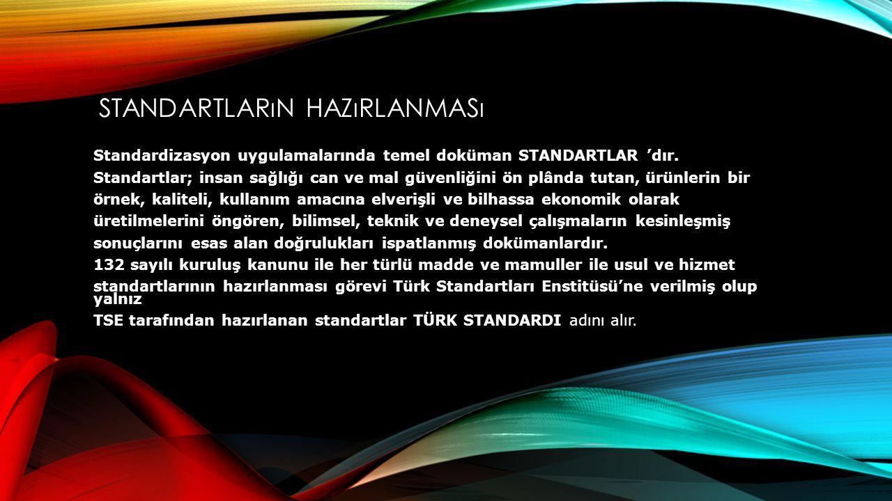 STANDARTLARıN HAZıRLANMASı Standardizasyon uygulamalarında temel doküman STANDARTLAR 'dır.
