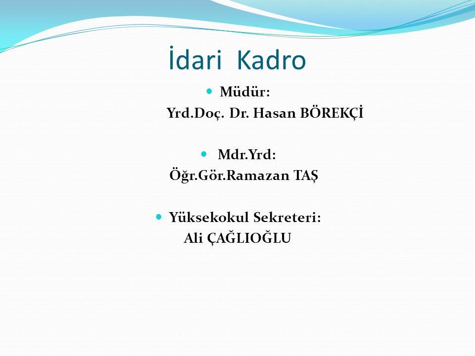 Akademik Kadro Öğr.Gör. RAMAZAN TAŞ (MÜD.YRD.) Çocuk Gelişimi Programı Öğr.