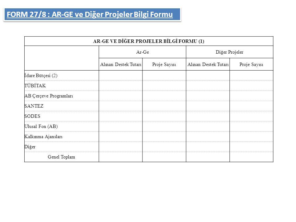 AR-GE VE DİĞER PROJELER BİLGİ FORMU (1) Ar-GeDiğer Projeler Alınan Destek TutarıProje SayısıAlınan Destek TutarıProje Sayısı İdare Bütçesi (2) TÜBİTAK