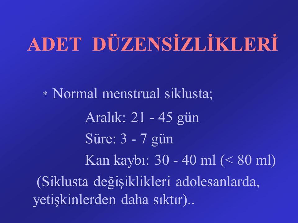 ADET DÜZENSİZLİKLERİ * Normal menstrual siklusta; Aralık: 21 - 45 gün Süre: 3 - 7 gün Kan kaybı: 30 - 40 ml (< 80 ml) (Siklusta değişiklikleri adolesa