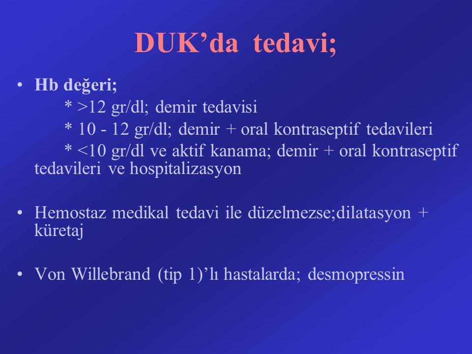 DUK'da tedavi; Hb değeri; * >12 gr/dl; demir tedavisi * 10 - 12 gr/dl; demir + oral kontraseptif tedavileri * <10 gr/dl ve aktif kanama; demir + oral