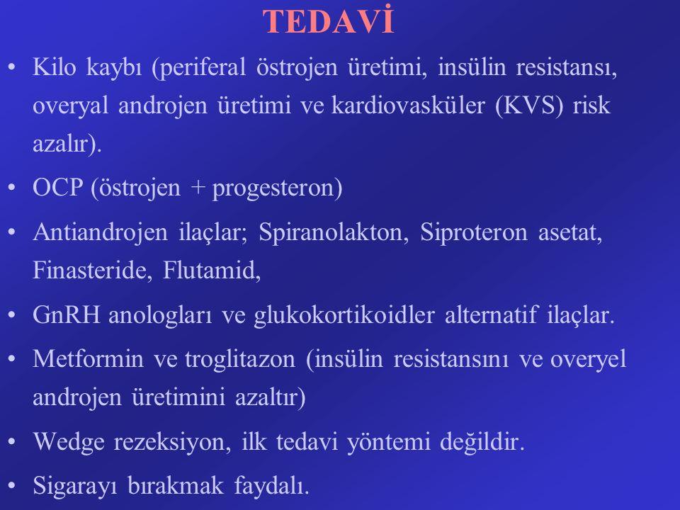 TEDAVİ Kilo kaybı (periferal östrojen üretimi, insülin resistansı, overyal androjen üretimi ve kardiovasküler (KVS) risk azalır). OCP (östrojen + prog