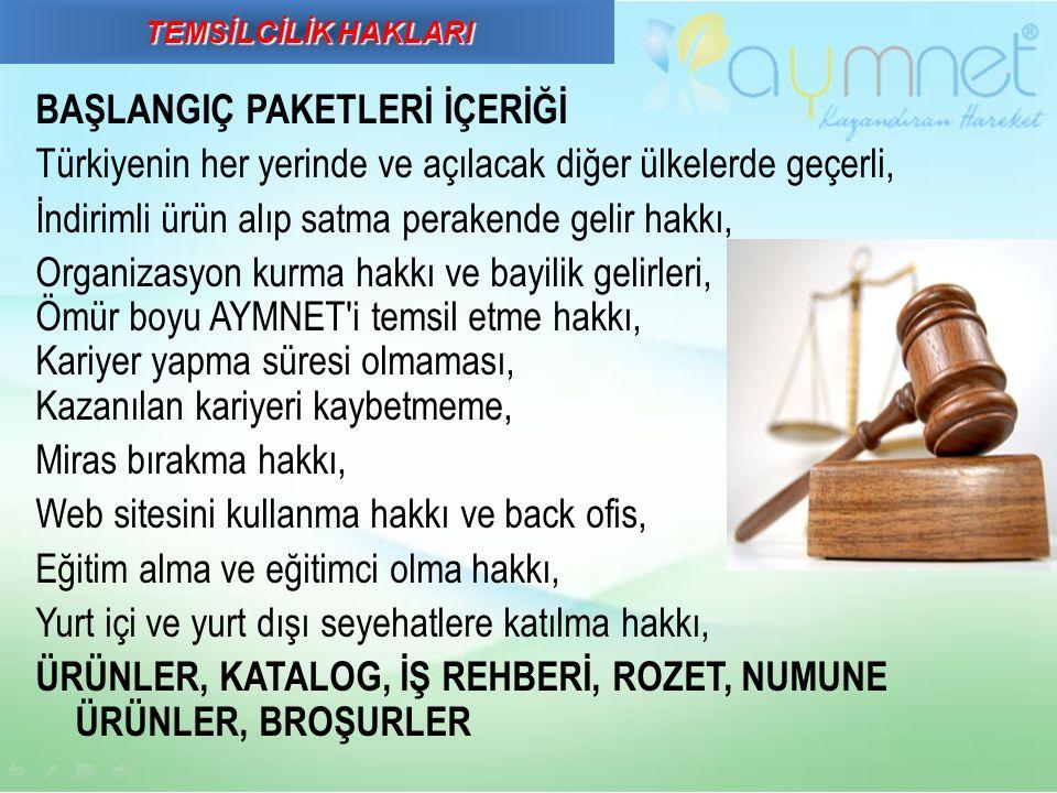 BAŞLANGIÇ PAKETLERİ İÇERİĞİ Türkiyenin her yerinde ve açılacak diğer ülkelerde geçerli, İndirimli ürün alıp satma perakende gelir hakkı, Organizasyon kurma hakkı ve bayilik gelirleri, Ömür boyu AYMNET i temsil etme hakkı, Kariyer yapma süresi olmaması, Kazanılan kariyeri kaybetmeme, Miras bırakma hakkı, Web sitesini kullanma hakkı ve back ofis, Eğitim alma ve eğitimci olma hakkı, Yurt içi ve yurt dışı seyehatlere katılma hakkı, ÜRÜNLER, KATALOG, İŞ REHBERİ, ROZET, NUMUNE ÜRÜNLER, BROŞURLER TEMSİLCİLİK HAKLARI