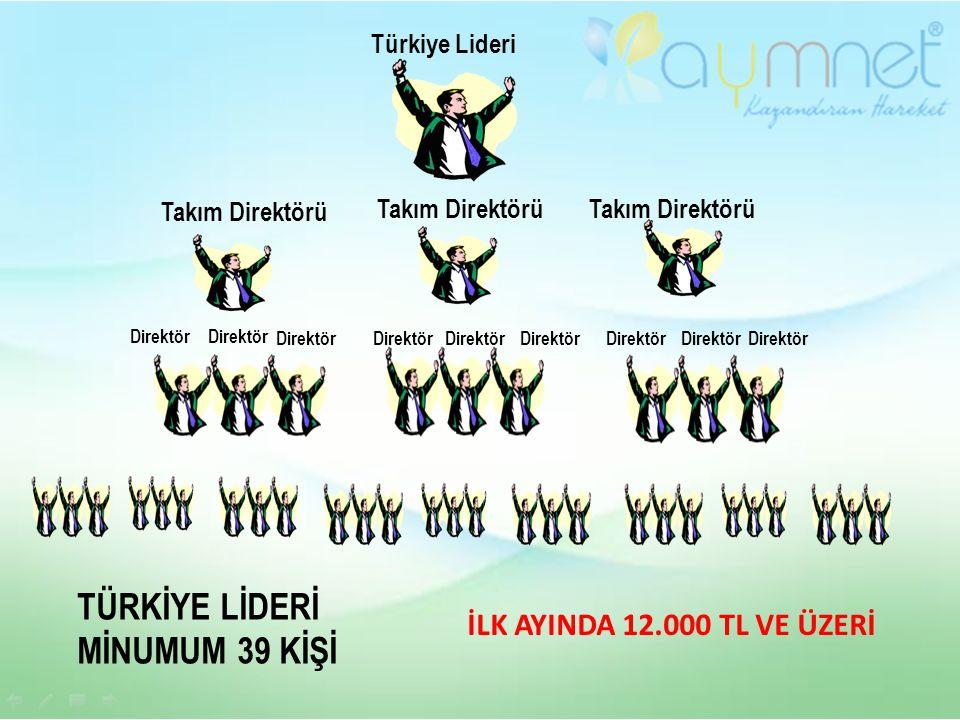 TÜRKİYE LİDERİ MİNUMUM 39 KİŞİ Takım Direktörü Türkiye Lideri Direktör İLK AYINDA 12.000 TL VE ÜZERİ