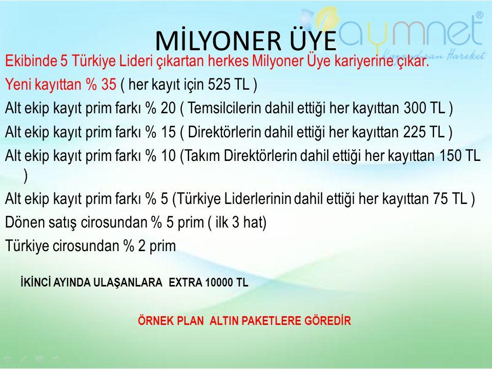 Ekibinde 5 Türkiye Lideri çıkartan herkes Milyoner Üye kariyerine çıkar.