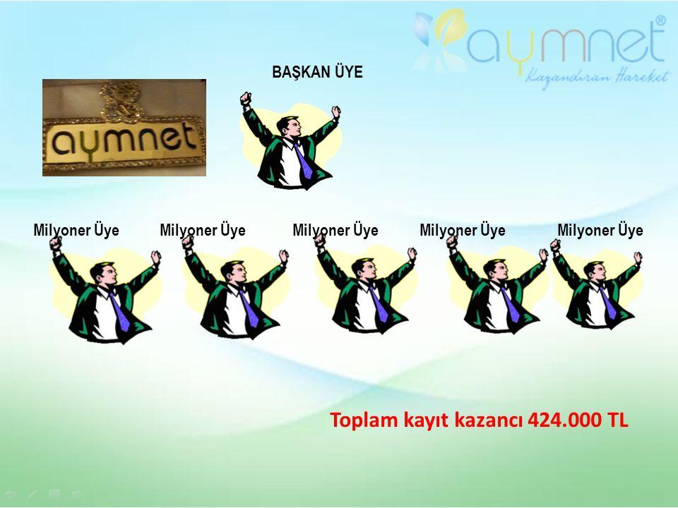 BAŞKAN ÜYE Milyoner Üye Toplam kayıt kazancı 424.000 TL