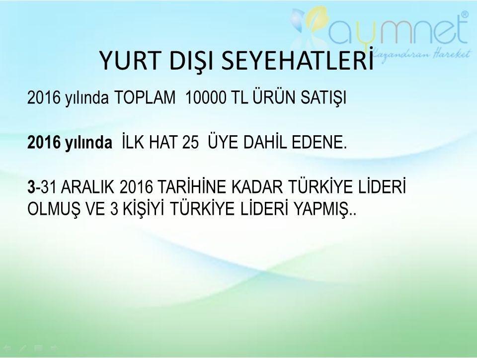 2016 yılında TOPLAM 10000 TL ÜRÜN SATIŞI 2016 yılında İLK HAT 25 ÜYE DAHİL EDENE.