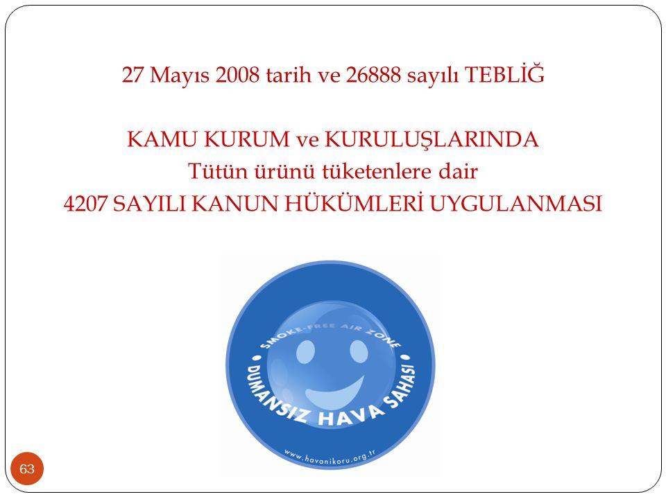 63 27 Mayıs 2008 tarih ve 26888 sayılı TEBLİĞ KAMU KURUM ve KURULUŞLARINDA Tütün ürünü tüketenlere dair 4207 SAYILI KANUN HÜKÜMLERİ UYGULANMASI