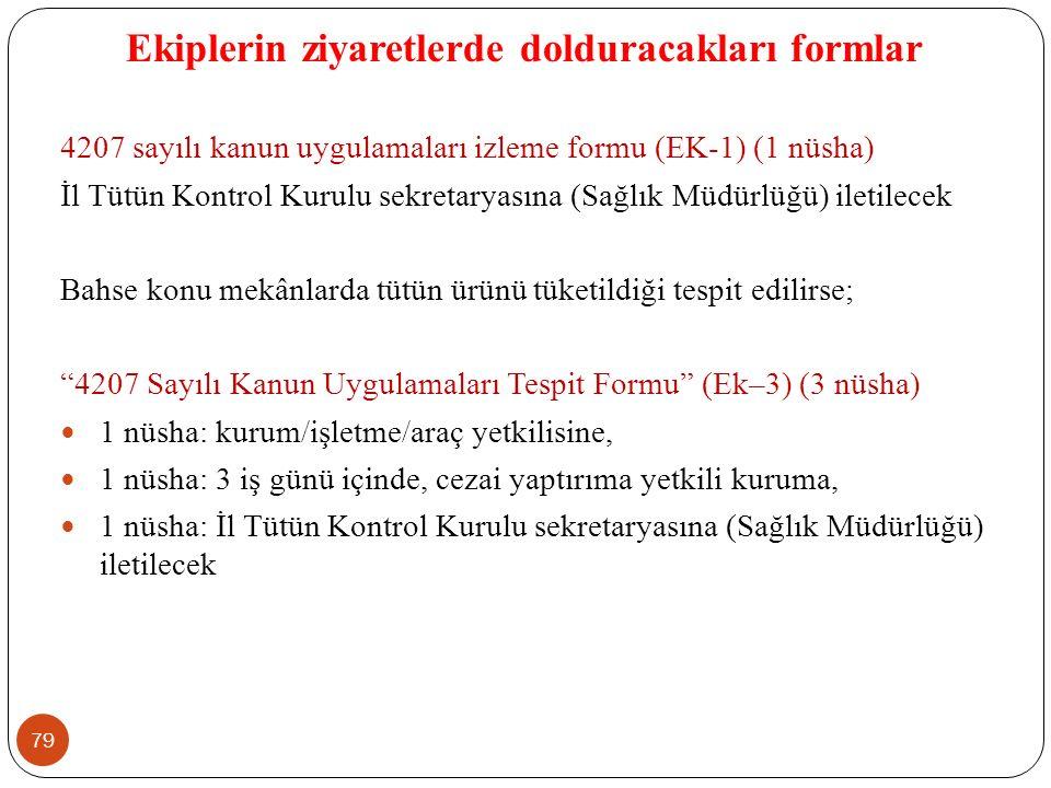 Ekiplerin ziyaretlerde dolduracakları formlar 4207 sayılı kanun uygulamaları izleme formu (EK-1) (1 nüsha) İl Tütün Kontrol Kurulu sekretaryasına (Sağlık Müdürlüğü) iletilecek Bahse konu mekânlarda tütün ürünü tüketildiği tespit edilirse; 4207 Sayılı Kanun Uygulamaları Tespit Formu (Ek–3) (3 nüsha) 1 nüsha: kurum/işletme/araç yetkilisine, 1 nüsha: 3 iş günü içinde, cezai yaptırıma yetkili kuruma, 1 nüsha: İl Tütün Kontrol Kurulu sekretaryasına (Sağlık Müdürlüğü) iletilecek 79