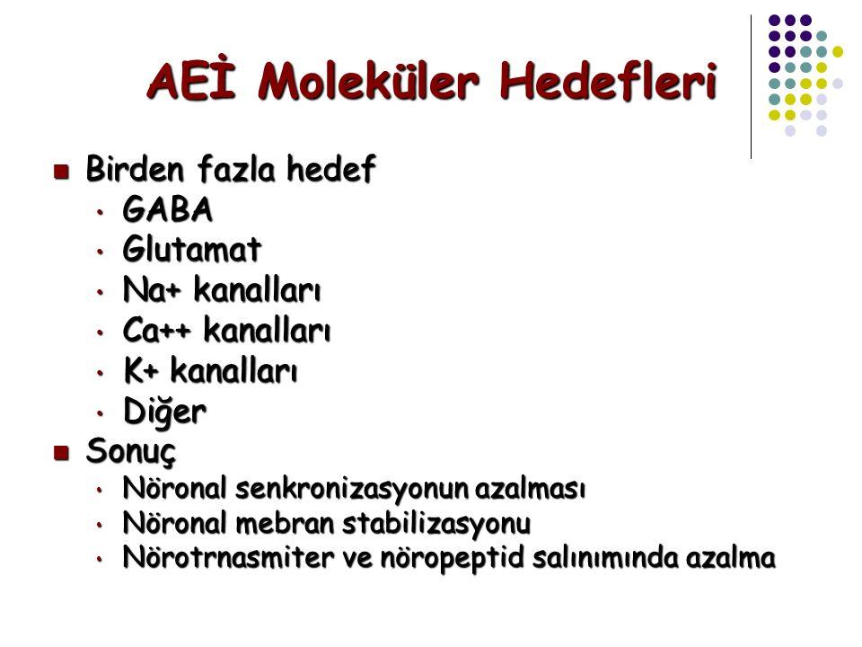 AEİ Moleküler Hedefleri Birden fazla hedef Birden fazla hedef GABA GABA Glutamat Glutamat Na+ kanalları Na+ kanalları Ca++ kanalları Ca++ kanalları K+