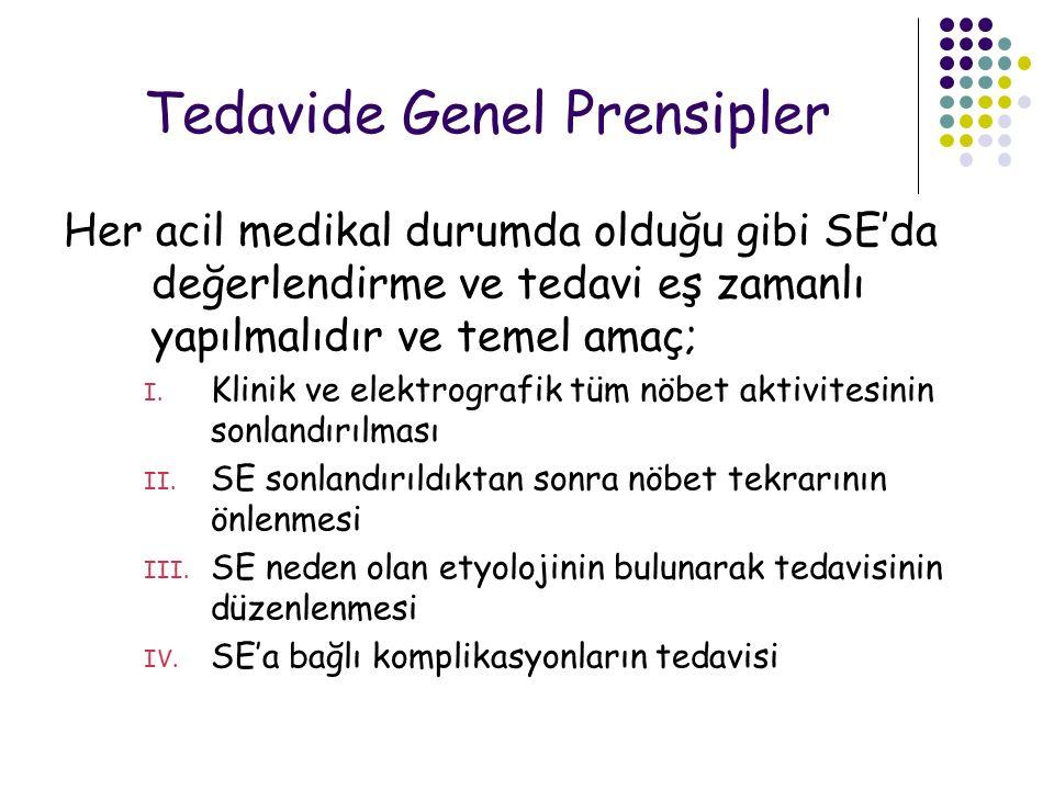 Tedavide Genel Prensipler Her acil medikal durumda olduğu gibi SE'da değerlendirme ve tedavi eş zamanlı yapılmalıdır ve temel amaç; I. Klinik ve elekt