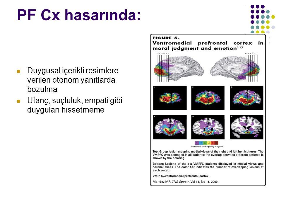 PF Cx hasarında: Duygusal içerikli resimlere verilen otonom yanıtlarda bozulma Utanç, suçluluk, empati gibi duyguları hissetmeme
