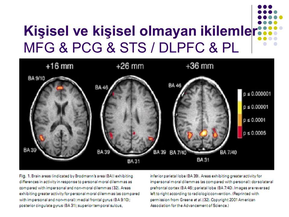 Kişisel ve kişisel olmayan ikilemler MFG & PCG & STS / DLPFC & PL
