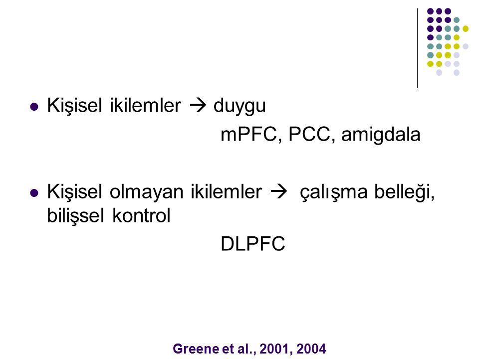 Greene et al., 2001, 2004 Kişisel ikilemler  duygu mPFC, PCC, amigdala Kişisel olmayan ikilemler  çalışma belleği, bilişsel kontrol DLPFC