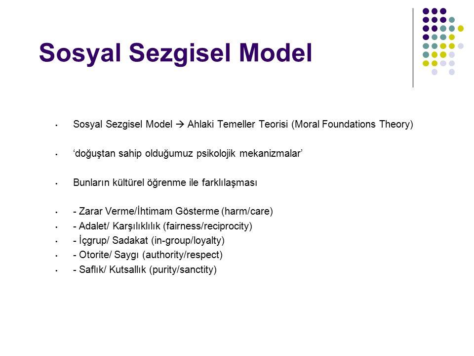 Sosyal Sezgisel Model Sosyal Sezgisel Model  Ahlaki Temeller Teorisi (Moral Foundations Theory) 'doğuştan sahip olduğumuz psikolojik mekanizmalar' Bu