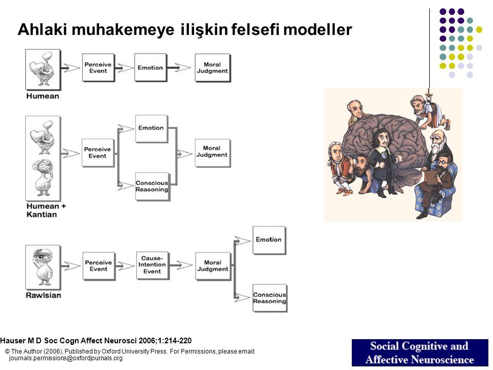 Ahlaki muhakemeye ilişkin felsefi modeller Hauser M D Soc Cogn Affect Neurosci 2006;1:214-220 © The Author (2006). Published by Oxford University Pres
