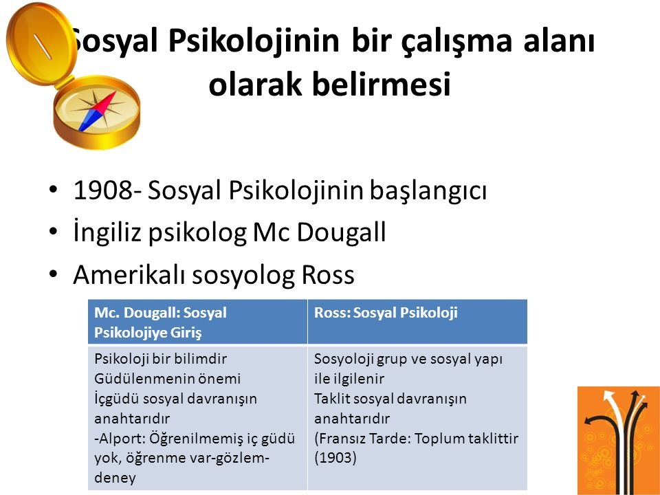 Sosyal Psikolojinin bir çalışma alanı olarak belirmesi 1908- Sosyal Psikolojinin başlangıcı İngiliz psikolog Mc Dougall Amerikalı sosyolog Ross Mc.
