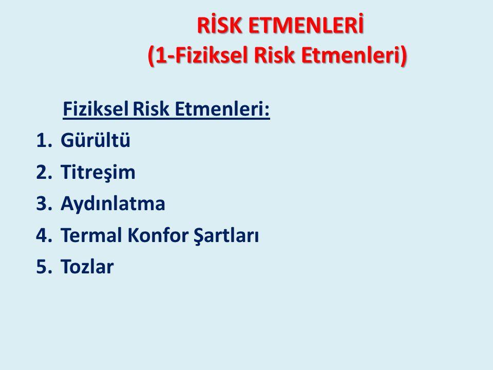 RİSK ETMENLERİ (1-Fiziksel Risk Etmenleri) RİSK ETMENLERİ (1-Fiziksel Risk Etmenleri) Fiziksel Risk Etmenleri: 1.Gürültü 2.Titreşim 3.Aydınlatma 4.Ter
