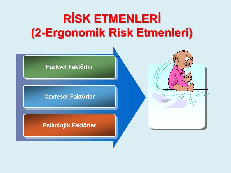 Psikolojik Faktörler Fiziksel Faktörler Çevresel Faktörler RİSK ETMENLERİ (2-Ergonomik Risk Etmenleri)