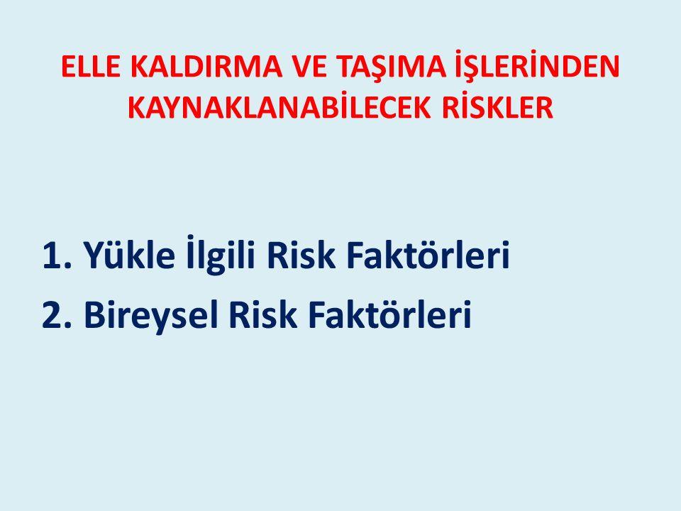 1. Yükle İlgili Risk Faktörleri 2. Bireysel Risk Faktörleri ELLE KALDIRMA VE TAŞIMA İŞLERİNDEN KAYNAKLANABİLECEK RİSKLER