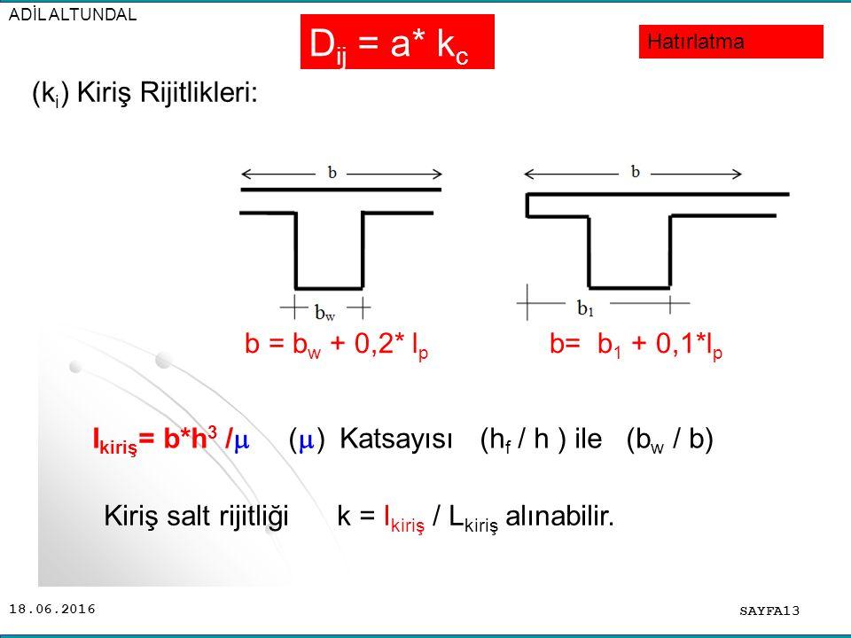 18.06.2016 ADİL ALTUNDAL SAYFA13 (k i ) Kiriş Rijitlikleri: Kiriş salt rijitliği k = I kiriş / L kiriş alınabilir. I kiriş = b*h 3 /  (  ) Katsayısı