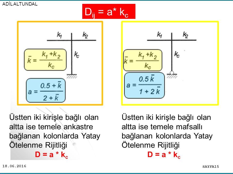 18.06.2016 ADİL ALTUNDAL SAYFA15 D ij = a* k c Üstten iki kirişle bağlı olan altta ise temele ankastre bağlanan kolonlarda Yatay Ötelenme Rijitliği D